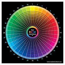 real color wheel