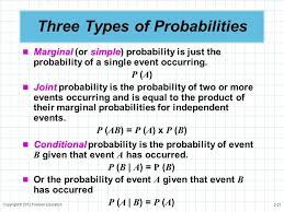 Types Of Probability Types Of Probability Distributions And Their Applications
