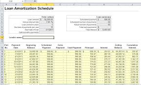 Loan Amoritization Loan Amortization Spreadsheet Ridgerunner Consulting