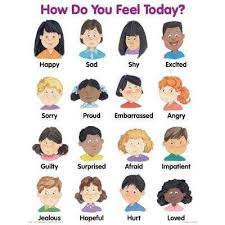 Emotion Chart For Kids How Do You Feel Today Chart Mardel Thisnext Feelings