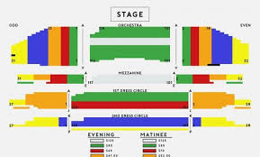 Oakdale Theater Wallingford Seating Chart Organized Gershwin Theater Chart Gershwin Theater Seating