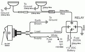 auto light wiring diagrams the wiring car wiring basics image diagram