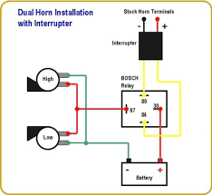 read electrical relay diagram standard symbols alarms motor hooter how to wire a car horn to a push button at Car Horn Wiring Diagram