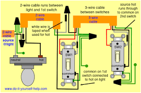 3 way switch wiring diagrams do it yourself help com Light Switch Wiring Diagram 2 3 way switch diagram, source and light first light switch wiring diagrams