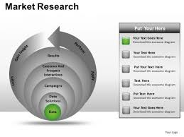 Stacked Venn Diagram Powerpoint Backgrounds Stacked Venn Diagram Ppt Designs Powerpoint