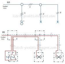 single line diagram instalasi rumah single image instalasi listrik rumah dengan memahami wiring diagram listrik on single line diagram instalasi rumah