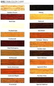 Wood Stain Colors Minwax Color Chart Water Based Stain Colors Justfeatured Co