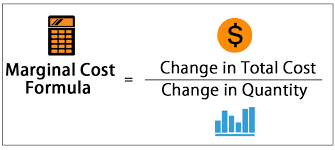 Vat Calculation Formula In Excel Download Marginal Cost Formula Equation Calculate Marginal Cost