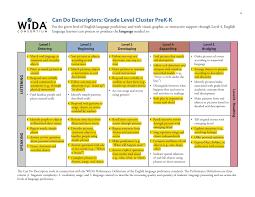 Wida Proficiency Levels Chart Wida K Can Do Speak Listen Lisa Lavoies Portfolio