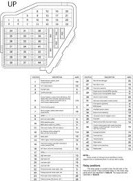 2013 vw cc fuse box 2013 automotive wiring diagrams description fusediagram vw cc fuse box