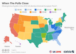 Chart When Do The Polls Close Statista