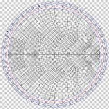 Electrical Chart Smith Chart With Scale Full Color Stub Electrical Impedance