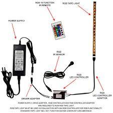 12 Volt Led Light Strips Gorgeous 32 Ft RGB LED Strip Light Kit 32 Volt PLT KIT32