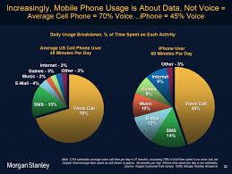 Uncategorized | Communication Strategies for Emerging Media