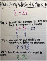 operations with fractions x