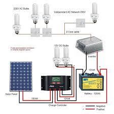 off grid solar system block diagram on off images free download Solar Array Wiring Diagram solar panel wiring diagram solar thermal system diagram off grid solar power wiring diagram solar panel wiring diagram