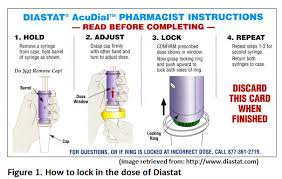 Diastat Dosing Chart All Stories About Errors Risk Consumer Med Safety