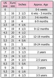 Kids General Shoe Clothing Size Chart Babies Co