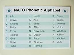 A spelling alphabet is a set of words used to stand for the letters of an alphabet in oral communication. Nato Phonetic Alphabet Reference Cards X 10 Business Card Size 85mm X 55mm Ebay