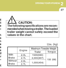 Trailer Tongue Weight Chart New Tongue Weigh Hyundai Forums