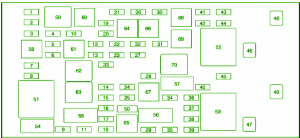 fuse box car wiring diagram page 82 2011 buick lucerne inside fuse box diagram