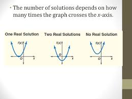 4 the number of solutions depends on how many times the graph crosses the x axis