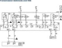 similiar allison automatic transmission diagram keywords allison transmission wiring diagram also allison transmission 29543336