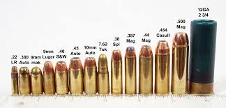 Handgun Caliber Chart Smallest To Largest 64 Meticulous Pistol Calibers From Smallest To Largest