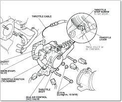 ford crown victoria fuse diagram fundacaoaristidesdesousamendes com ford crown victoria fuse diagram fuse diagram fuse box wiring diagram20 ford style fuse diagram wiring