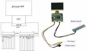 mobile display to pal video wiring diagram motorcycle schematic mobile display to pal video wiring diagram wiring diagram gd24twd mobile display to pal