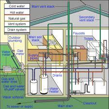 bathroom vanity wiring diagram on bathroom images free download Stack Light Wiring Diagram bathroom vanity wiring diagram 16 855t stack light wiring diagram