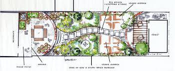 backyard design plans. Plain Backyard Backyard Design Plans Stunning Landscape Garden  With In