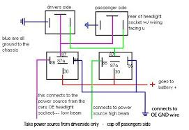 headlight wire diagram headlight wiring diagrams online