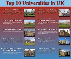 Ranking Of Top 10 Universities In The Uk 2019 Uk
