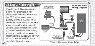 brushless motor wiring (s brushless motor controller wiring diagram Brushless Motor Wiring Diagram #49