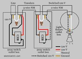 the 25 best 3 way switch wiring ideas on pinterest three way Double Light Switch Wiring Common how to wire switches using nm (romex) cable with wiring diagrams included Light Switch Home Wiring Diagram