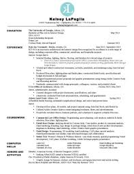 Database Designer Resume Interior Designer Resume Samples Visualcv Database Design Cv Temp 2