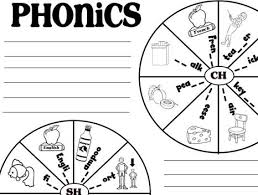 There are differences in opinion about whether using phonics is useful in teaching children to read. Phonics Worksheet