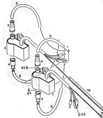 Wiring diagram for 377 rotax 2cy eng diagram free wiring diagrams on rotax