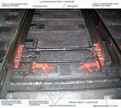 Стрелка в поле электропривод гарнитура ru