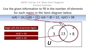 Use The Given Information To Fill In The Number Of Elements For Each Region In The Venn Diagram Shade The Venn Diagram To Represent The Set A U A B