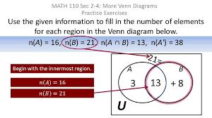 Elements Of A Venn Diagram Shade The Venn Diagram To Represent The Set A U A B Ppt Download