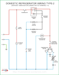 wiring diagram refrigerator wiring diagram list fridge wiring diagram wiring diagram mega frigidaire wiring diagram refrigerator wiring diagram for zer wiring diagram