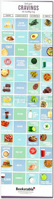 Fruit Diet For Weight Loss In 7 Days Glycemic Index Chart