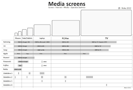 Tv Dimensions Chart 13 Rational Samsung Tv Size Chart