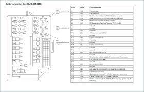 2006 dodge stratus fuse box diagram ideath club 2006 dodge stratus 2.4 fuse box diagram 2006 dodge stratus sxt fuse box diagram alternator wiring avenger impala radio harness on di