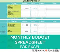 financial planner template financial advisor budget planning and financial plan template