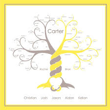 5 Creative Family Trees For Children Who Were Adopted