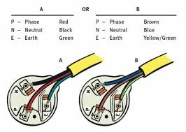 three phase plug wiring wiring diagram world image how to wire a plug energy safety 3 phase plug wiring diagram