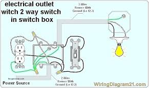 light switch and outlet aboutchowchowforum club Light and Outlet Wiring Diagrams light switch and outlet electric light wiring diagram switch wire electrical outlet with switches and outlets